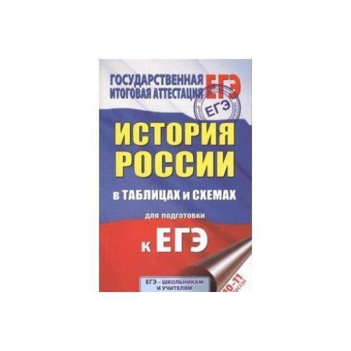 История России в таблицах и схемах для подготовки к ЕГЭ. 10-11 классыАСТ. Баранов П. А.